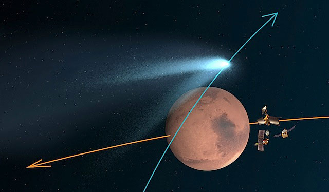 India repositions its Mars Orbiter to avoid Comet Siding Spring