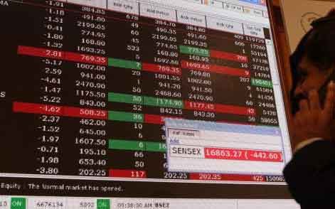 Sensex recovers 260 points in early trade